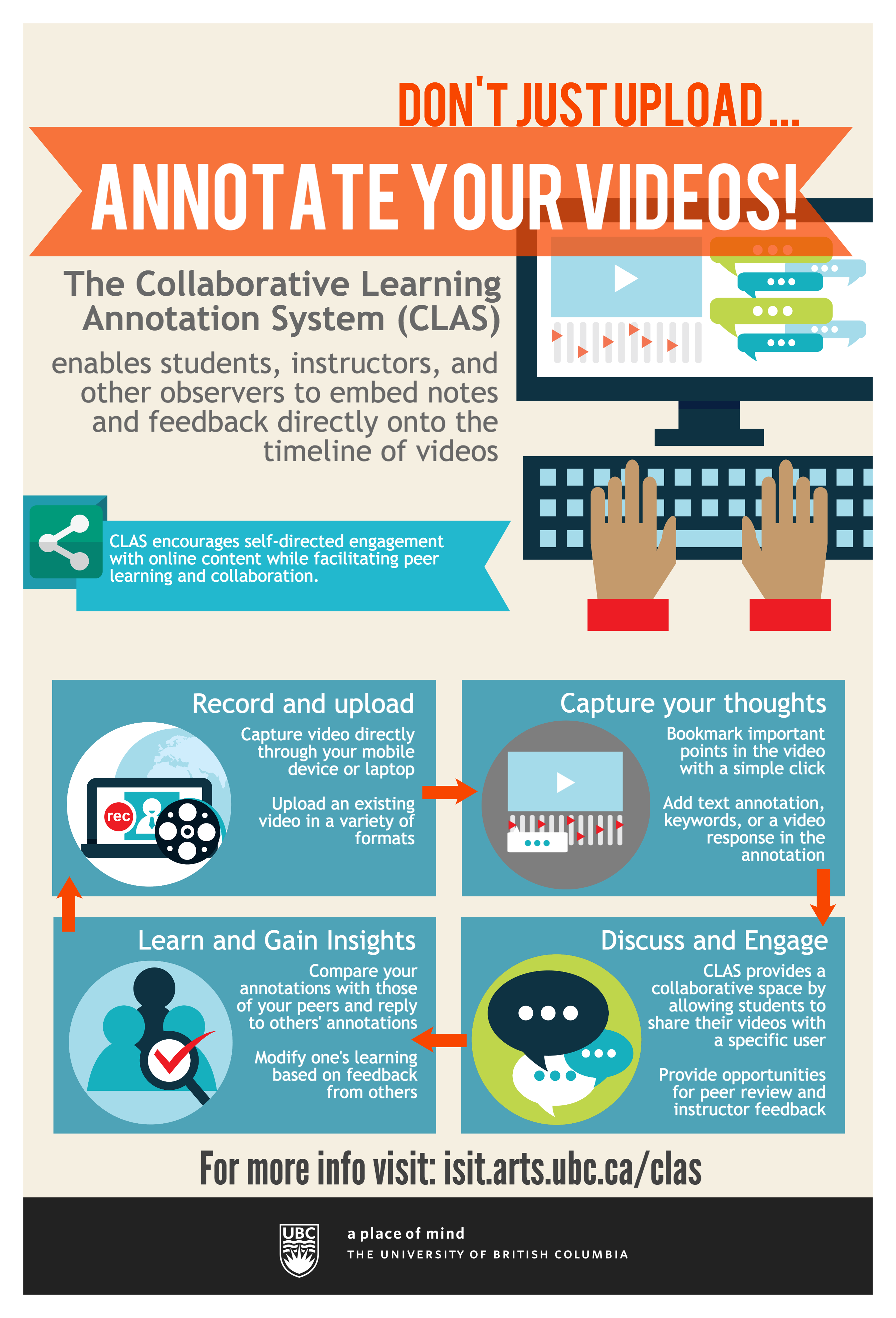 Collaborative annotation system clas in the teacher education clas nmc poster 01a 1betcityfo Choice Image