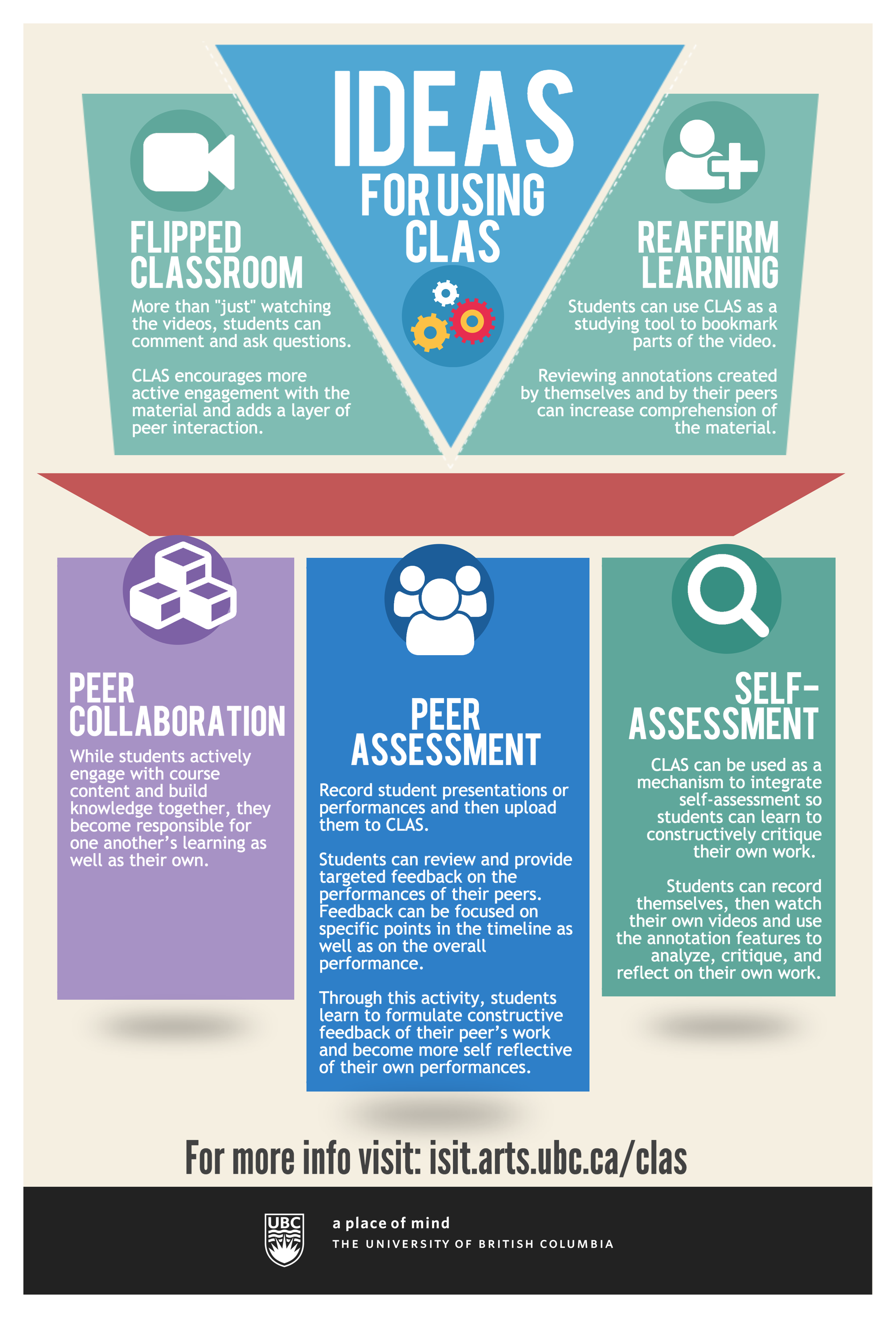 Collaborative annotation system clas in the teacher education clas nmc poster 02a 1betcityfo Choice Image